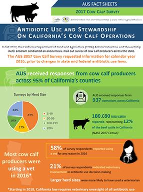 AUS Fact Sheets –2017 Cow Calf Survey